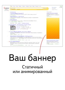 Контекстная реклама формат 200x300 как рекламировать магазин постельного белья